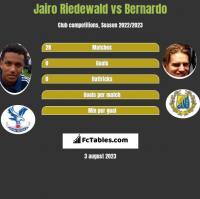 Jairo Riedewald vs Bernardo h2h player stats