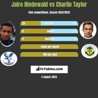 Jairo Riedewald vs Charlie Taylor h2h player stats