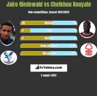 Jairo Riedewald vs Cheikhou Kouyate h2h player stats