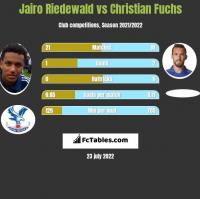 Jairo Riedewald vs Christian Fuchs h2h player stats