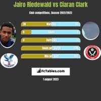 Jairo Riedewald vs Ciaran Clark h2h player stats