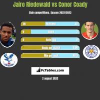 Jairo Riedewald vs Conor Coady h2h player stats
