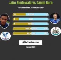 Jairo Riedewald vs Daniel Burn h2h player stats