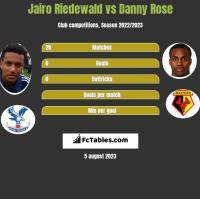 Jairo Riedewald vs Danny Rose h2h player stats