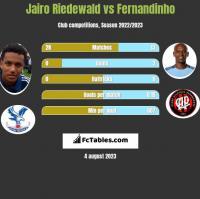 Jairo Riedewald vs Fernandinho h2h player stats