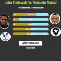 Jairo Riedewald vs Fernando Marcal h2h player stats