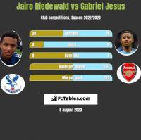 Jairo Riedewald vs Gabriel Jesus h2h player stats