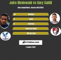 Jairo Riedewald vs Gary Cahill h2h player stats
