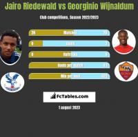 Jairo Riedewald vs Georginio Wijnaldum h2h player stats