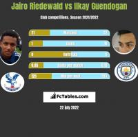 Jairo Riedewald vs Ilkay Guendogan h2h player stats