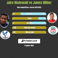 Jairo Riedewald vs James Milner h2h player stats