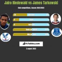 Jairo Riedewald vs James Tarkowski h2h player stats