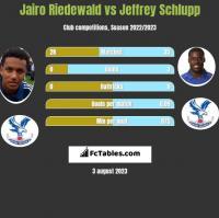 Jairo Riedewald vs Jeffrey Schlupp h2h player stats