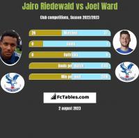 Jairo Riedewald vs Joel Ward h2h player stats