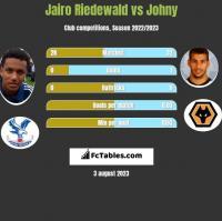 Jairo Riedewald vs Johny h2h player stats