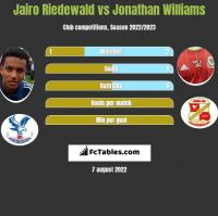 Jairo Riedewald vs Jonathan Williams h2h player stats