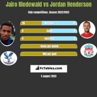 Jairo Riedewald vs Jordan Henderson h2h player stats