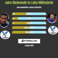 Jairo Riedewald vs Luka Milivojevic h2h player stats