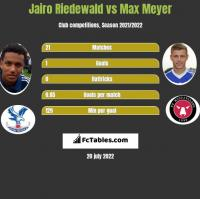 Jairo Riedewald vs Max Meyer h2h player stats