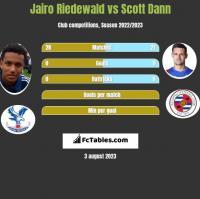 Jairo Riedewald vs Scott Dann h2h player stats