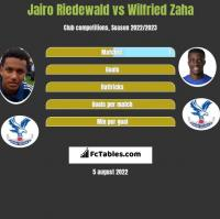 Jairo Riedewald vs Wilfried Zaha h2h player stats