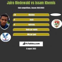Jairo Riedewald vs Issam Khemis h2h player stats
