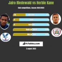 Jairo Riedewald vs Herbie Kane h2h player stats
