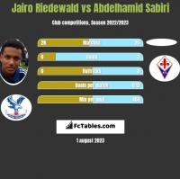 Jairo Riedewald vs Abdelhamid Sabiri h2h player stats