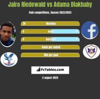 Jairo Riedewald vs Adama Diakhaby h2h player stats