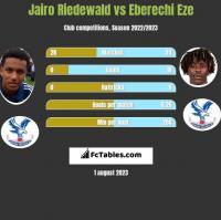 Jairo Riedewald vs Eberechi Eze h2h player stats