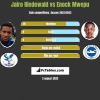 Jairo Riedewald vs Enock Mwepu h2h player stats