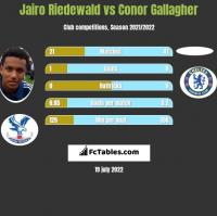 Jairo Riedewald vs Conor Gallagher h2h player stats