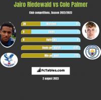 Jairo Riedewald vs Cole Palmer h2h player stats