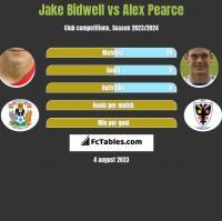 Jake Bidwell vs Alex Pearce h2h player stats
