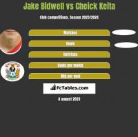 Jake Bidwell vs Cheick Keita h2h player stats