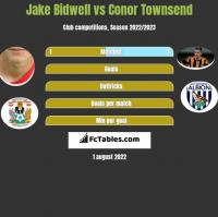 Jake Bidwell vs Conor Townsend h2h player stats