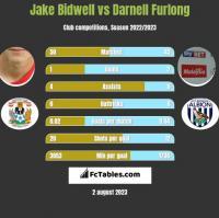 Jake Bidwell vs Darnell Furlong h2h player stats