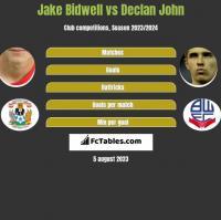 Jake Bidwell vs Declan John h2h player stats
