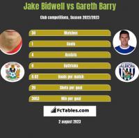 Jake Bidwell vs Gareth Barry h2h player stats