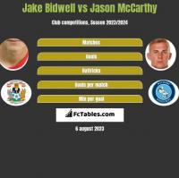 Jake Bidwell vs Jason McCarthy h2h player stats