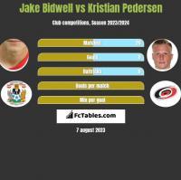 Jake Bidwell vs Kristian Pedersen h2h player stats