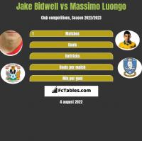 Jake Bidwell vs Massimo Luongo h2h player stats