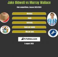 Jake Bidwell vs Murray Wallace h2h player stats