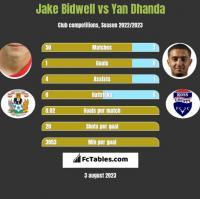 Jake Bidwell vs Yan Dhanda h2h player stats
