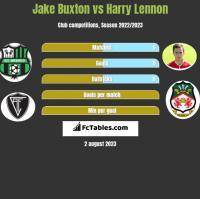 Jake Buxton vs Harry Lennon h2h player stats