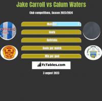 Jake Carroll vs Calum Waters h2h player stats