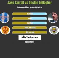 Jake Carroll vs Declan Gallagher h2h player stats