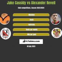 Jake Cassidy vs Alexander Revell h2h player stats