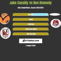 Jake Cassidy vs Ben Kennedy h2h player stats
