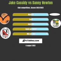 Jake Cassidy vs Danny Newton h2h player stats